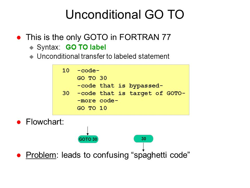 Unconditional GO TO This is the only GOTO in FORTRAN 77 Flowchart: