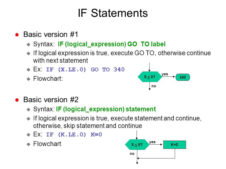 IF Statements Basic version #1 Basic version #2
