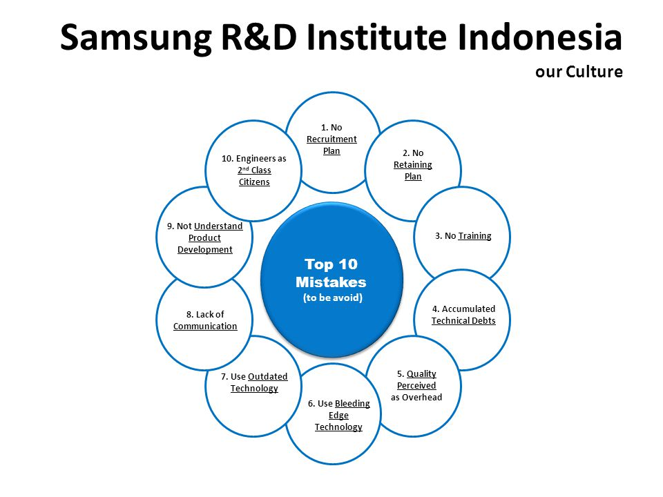 Samsung R&D Institute Indonesia our Culture