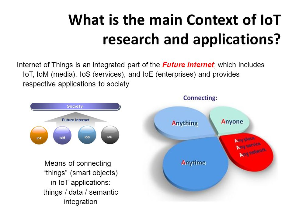 What is the main Context of IoT research and applications