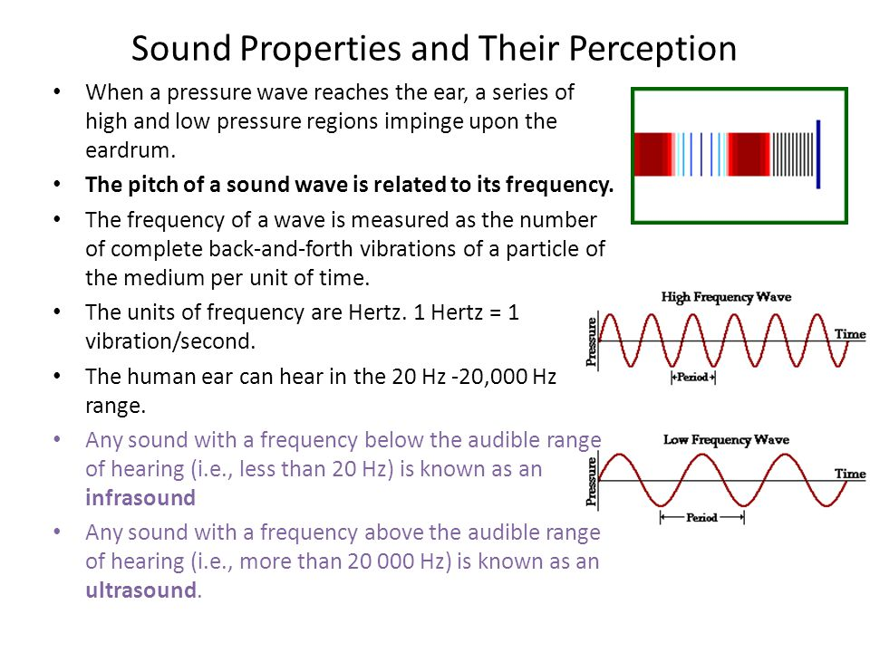 Sound Properties and Their Perception