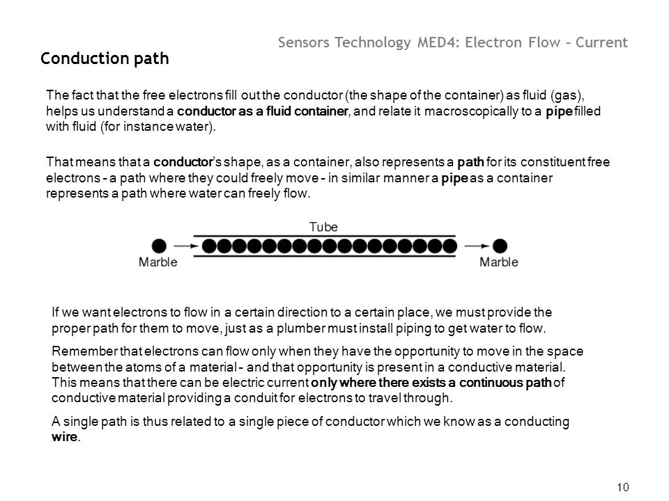 Conduction path