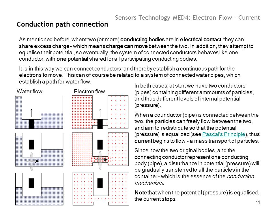 Conduction path connection