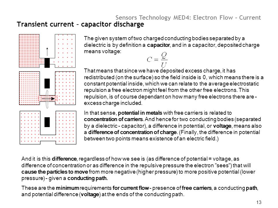 Transient current – capacitor discharge