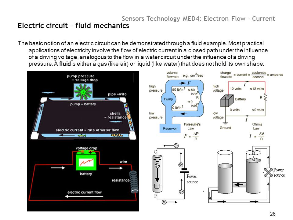 Electric circuit – fluid mechanics