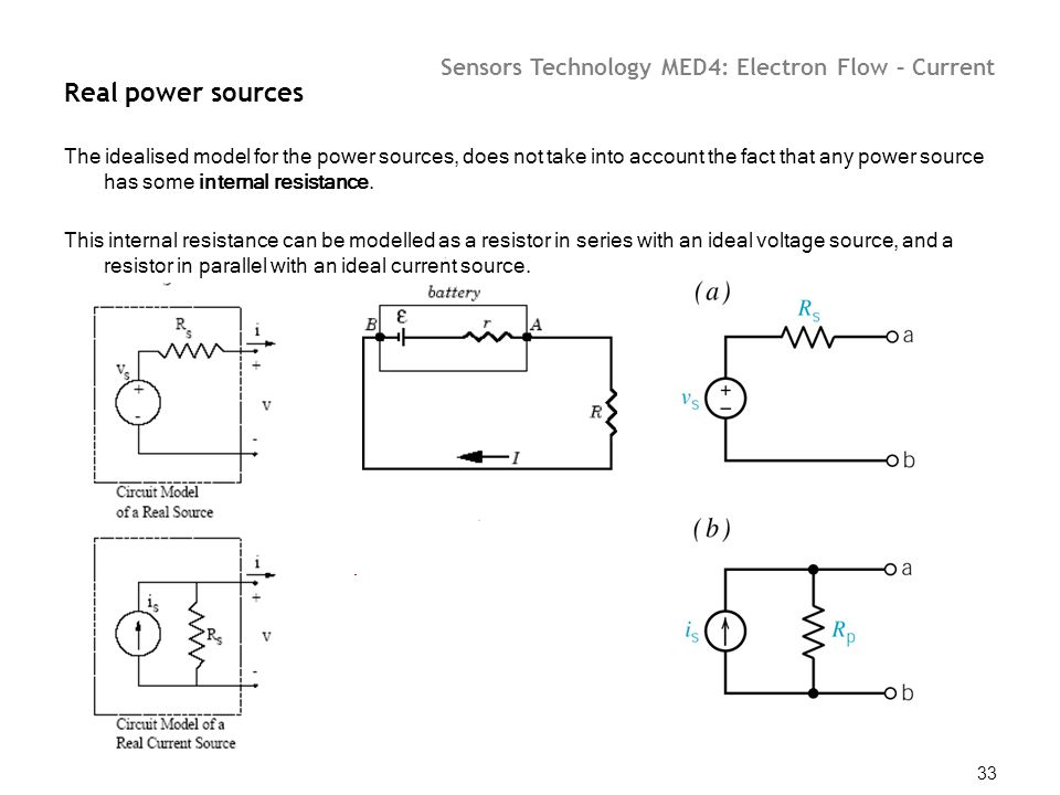 Real power sources The idealised model for the power sources, does not take into account the fact that any power source has some internal resistance.