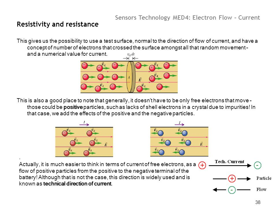 Resistivity and resistance