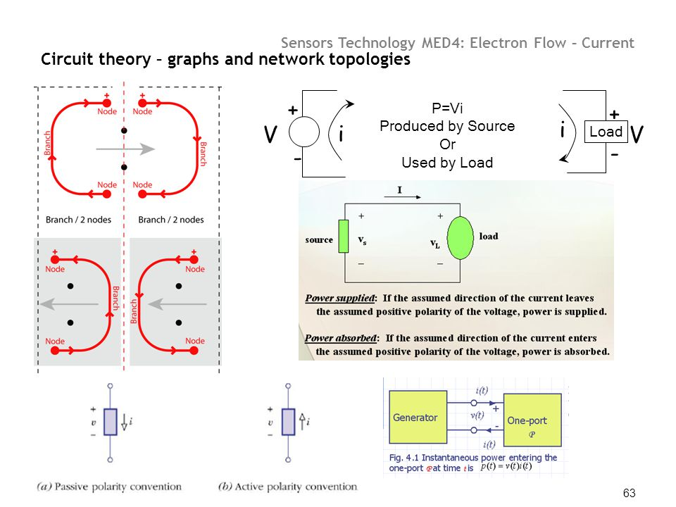 Circuit theory – graphs and network topologies