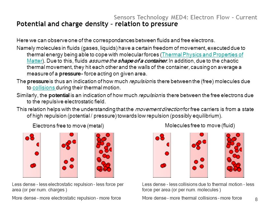 Potential and charge density – relation to pressure
