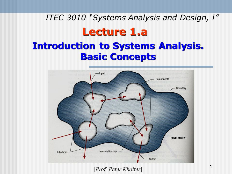 Introduction to Systems Analysis. Basic Concepts