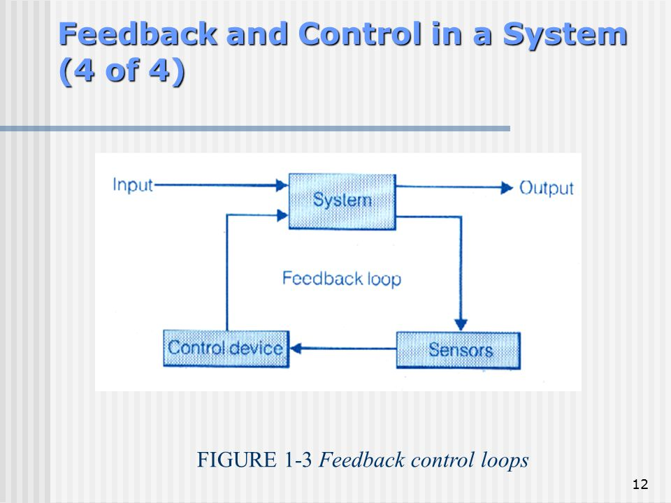 Feedback and Control in a System (4 of 4)