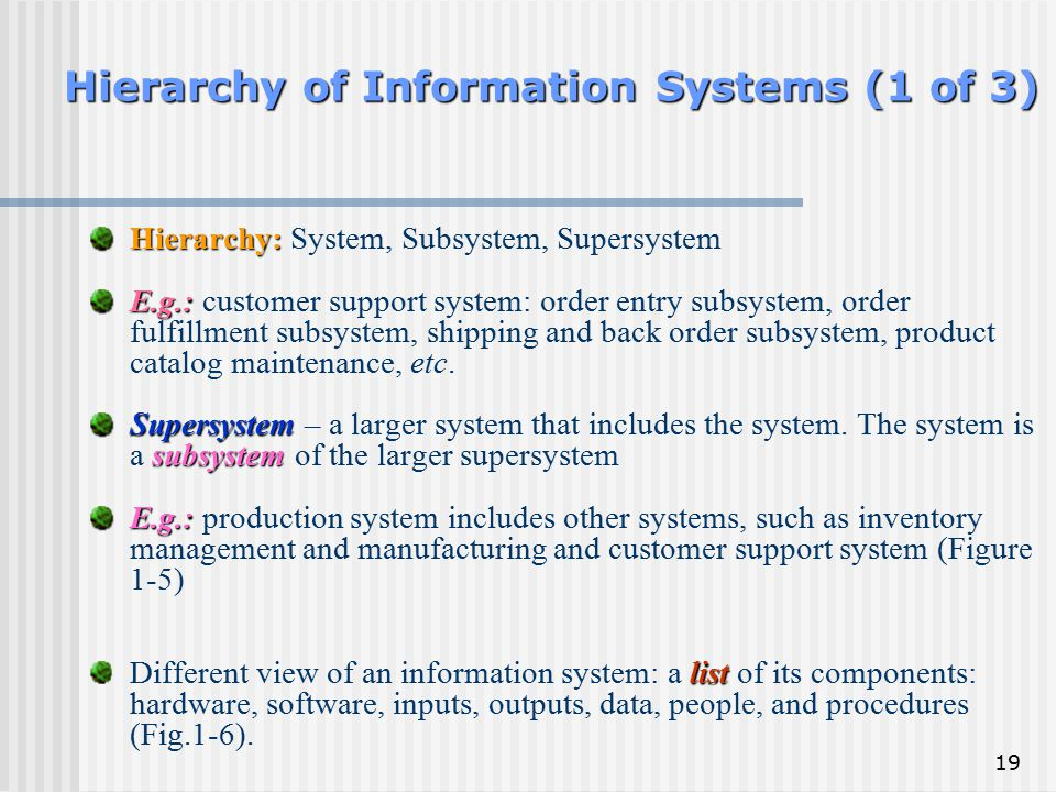 Hierarchy of Information Systems (1 of 3)
