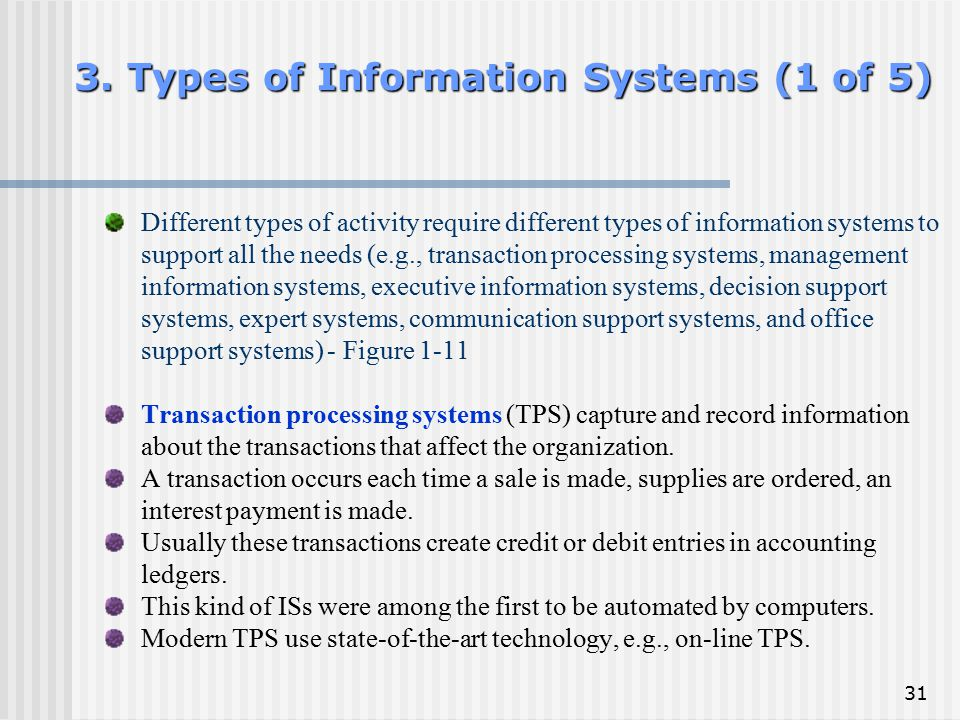 3. Types of Information Systems (1 of 5)