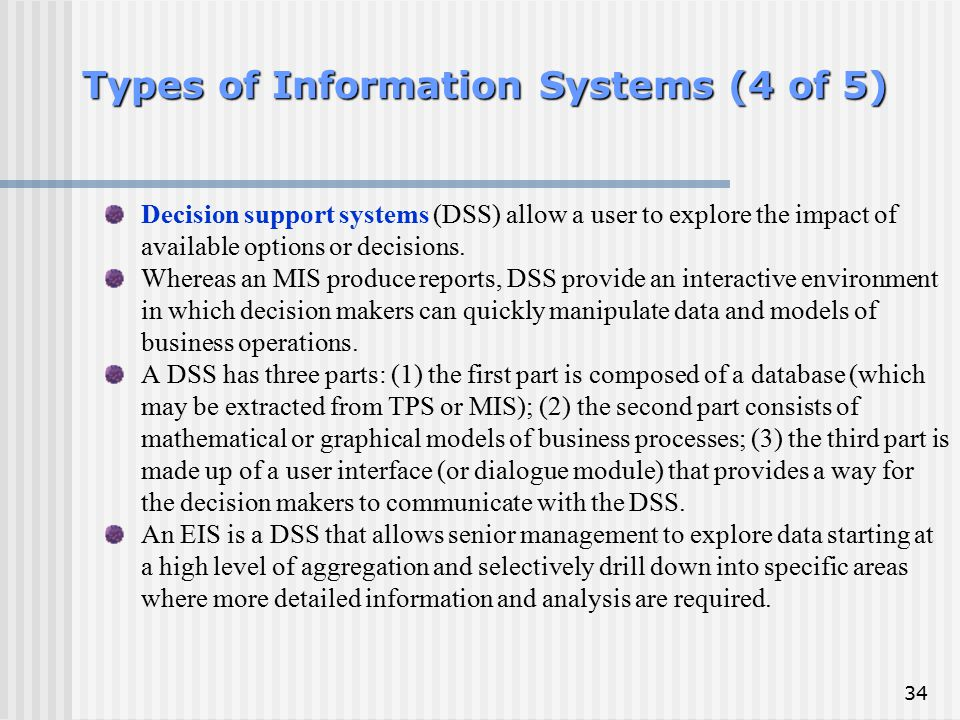 Types of Information Systems (4 of 5)