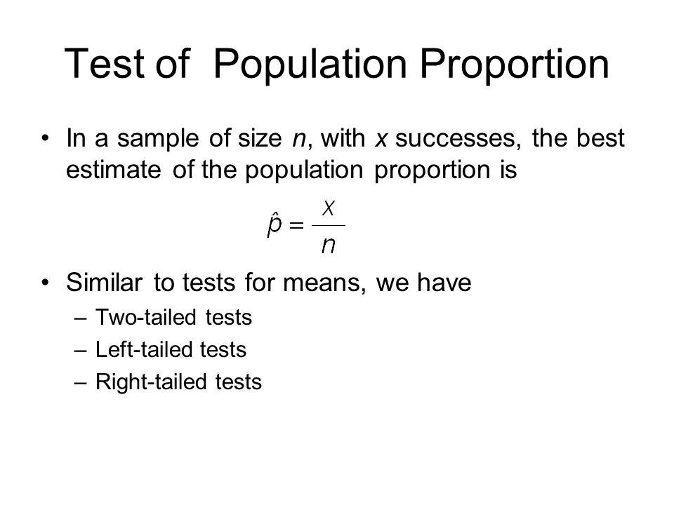 Test of Population Proportion