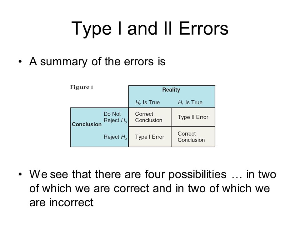 Type I and II Errors A summary of the errors is