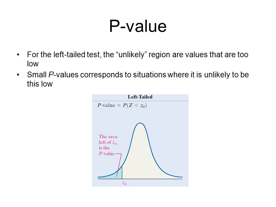 P-value For the left-tailed test, the unlikely region are values that are too low.