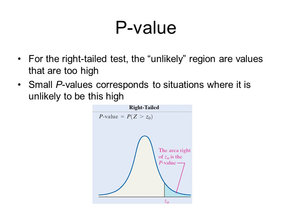 P-value For the right-tailed test, the unlikely region are values that are too high.