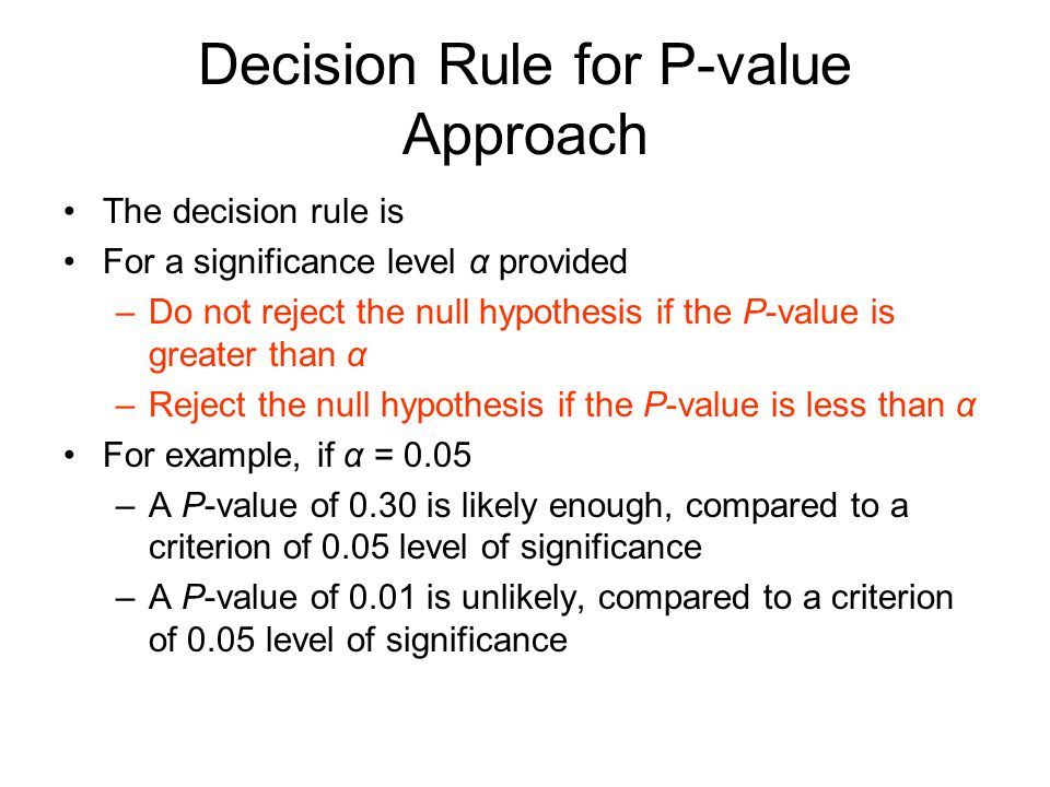 Decision Rule for P-value Approach