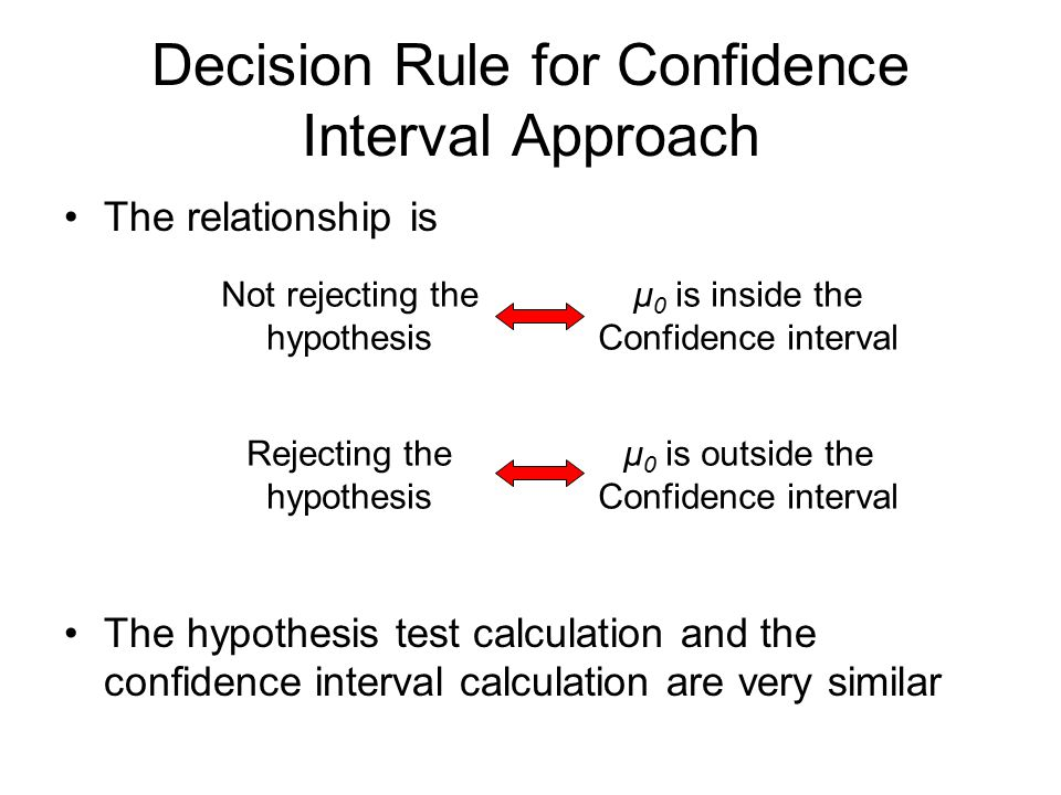 Decision Rule for Confidence Interval Approach