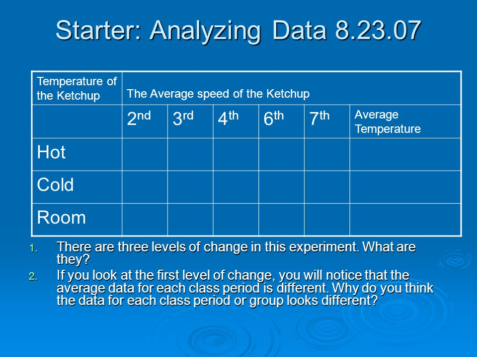 Starter: Analyzing Data 8.23.07