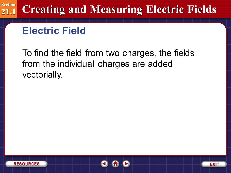 Electric Field To find the field from two charges, the fields from the individual charges are added vectorially.