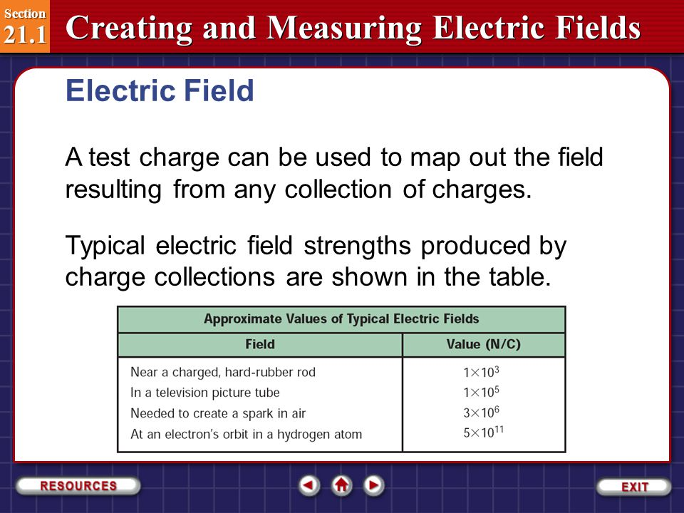 Electric Field A test charge can be used to map out the field resulting from any collection of charges.