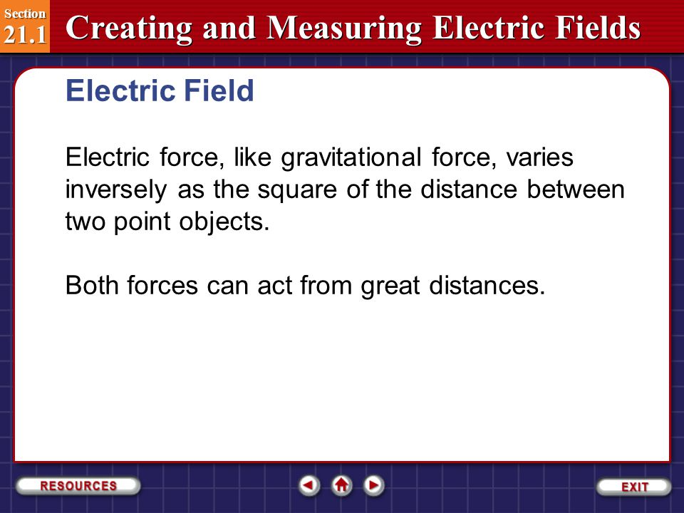 Electric Field Electric force, like gravitational force, varies inversely as the square of the distance between two point objects.