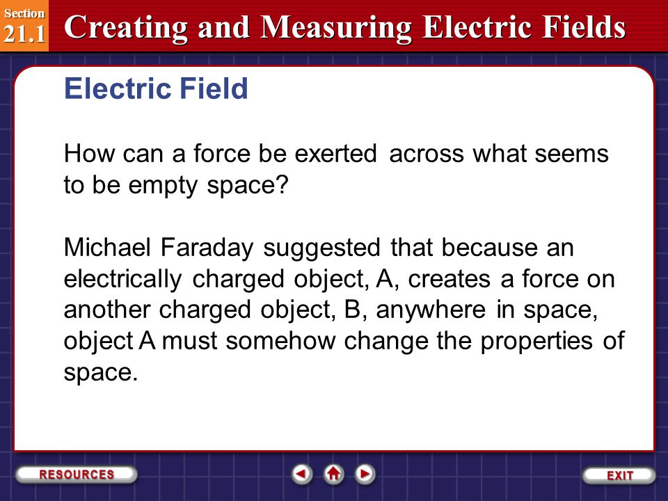 Electric Field How can a force be exerted across what seems to be empty space