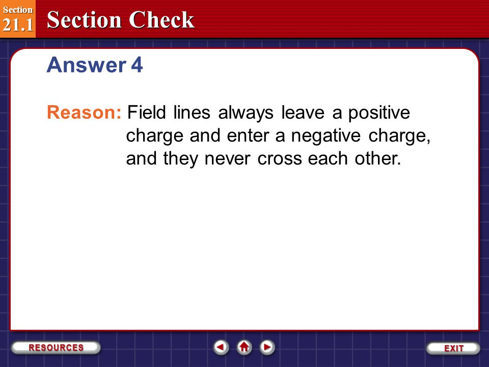 Answer 4 Reason: Field lines always leave a positive charge and enter a negative charge, and they never cross each other.