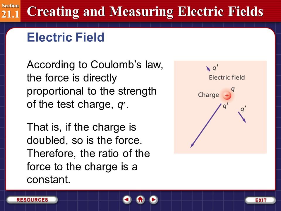 Electric Field According to Coulomb's law, the force is directly proportional to the strength of the test charge, q׳.