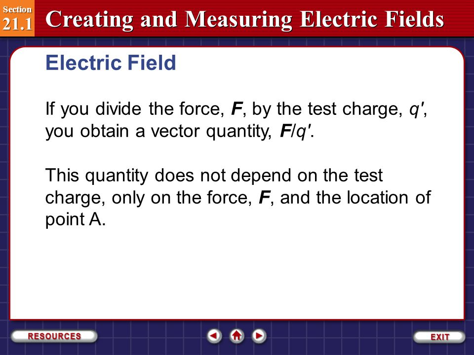 Electric Field If you divide the force, F, by the test charge, q , you obtain a vector quantity, F/q .