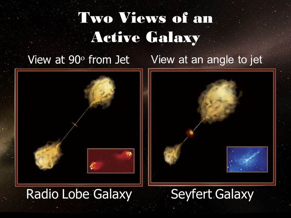 Two Views of an Active Galaxy