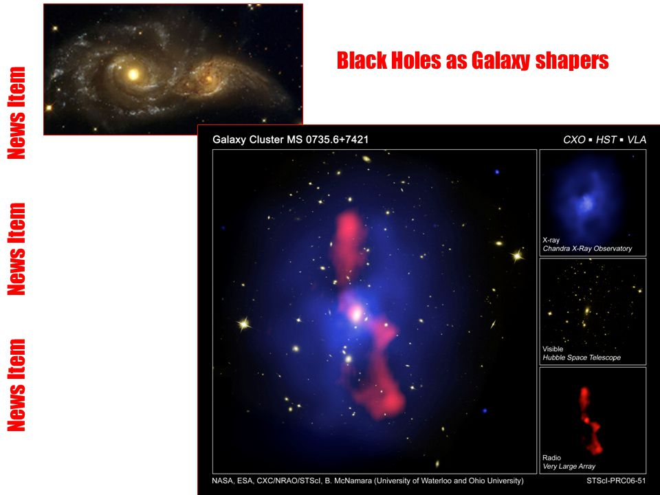 Black Holes as Galaxy shapers
