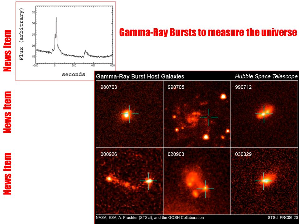 Gamma-Ray Bursts to measure the universe