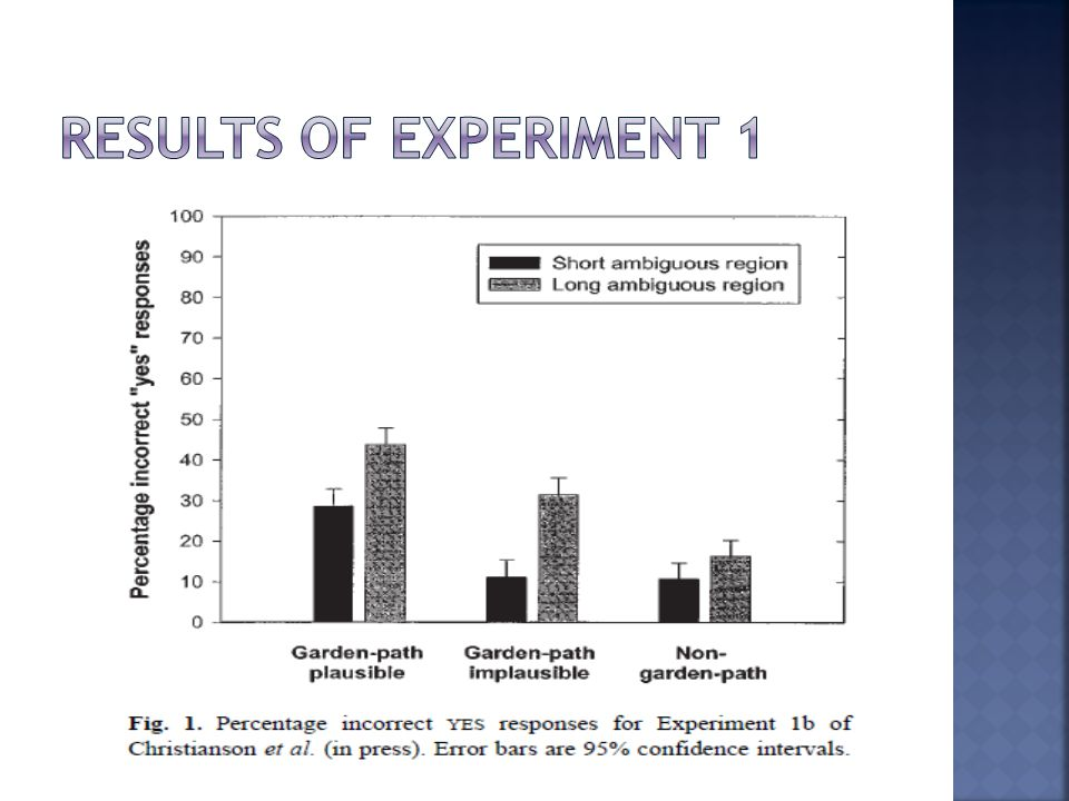 Results of Experiment 1