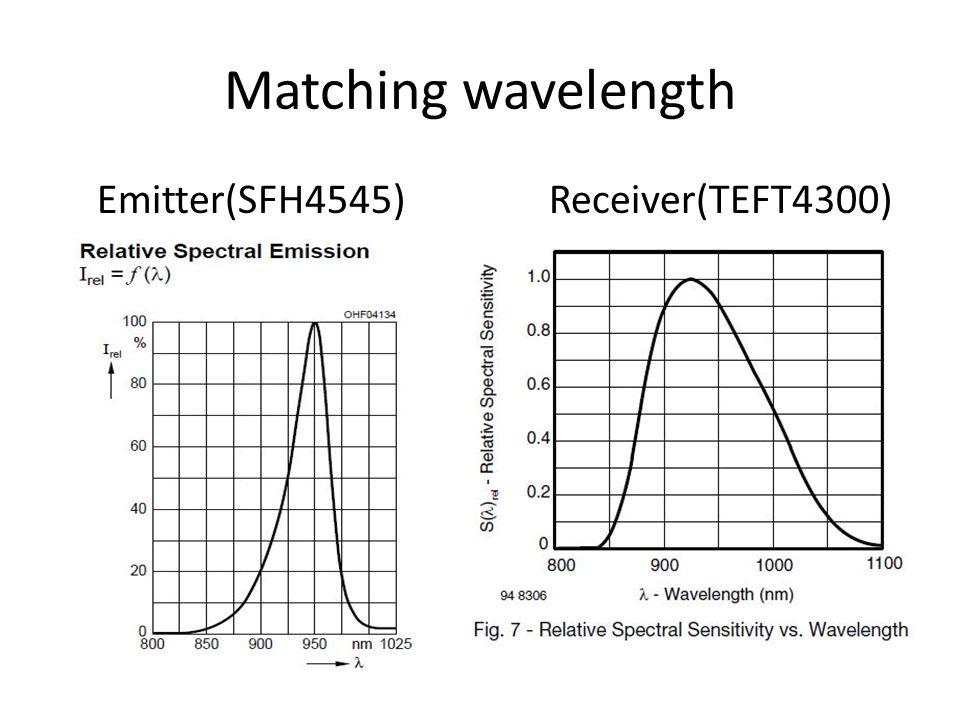 Matching wavelength Emitter(SFH4545) Receiver(TEFT4300)