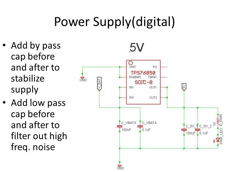 Power Supply(digital)