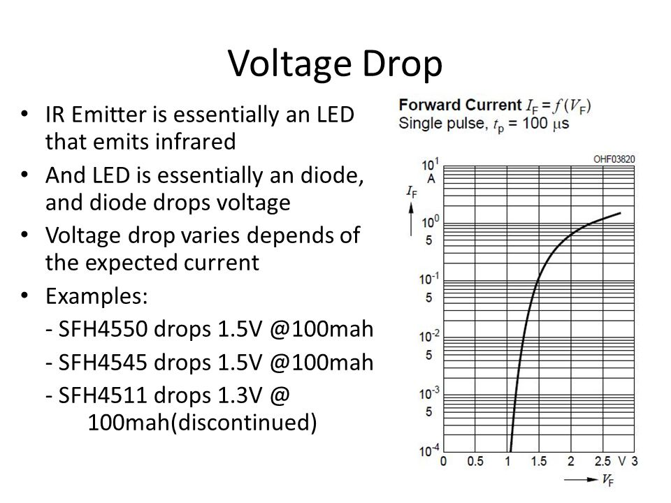 Voltage Drop IR Emitter is essentially an LED that emits infrared