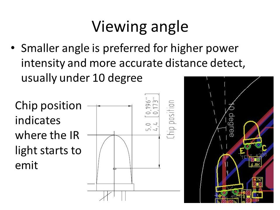 Viewing angle Smaller angle is preferred for higher power intensity and more accurate distance detect, usually under 10 degree.