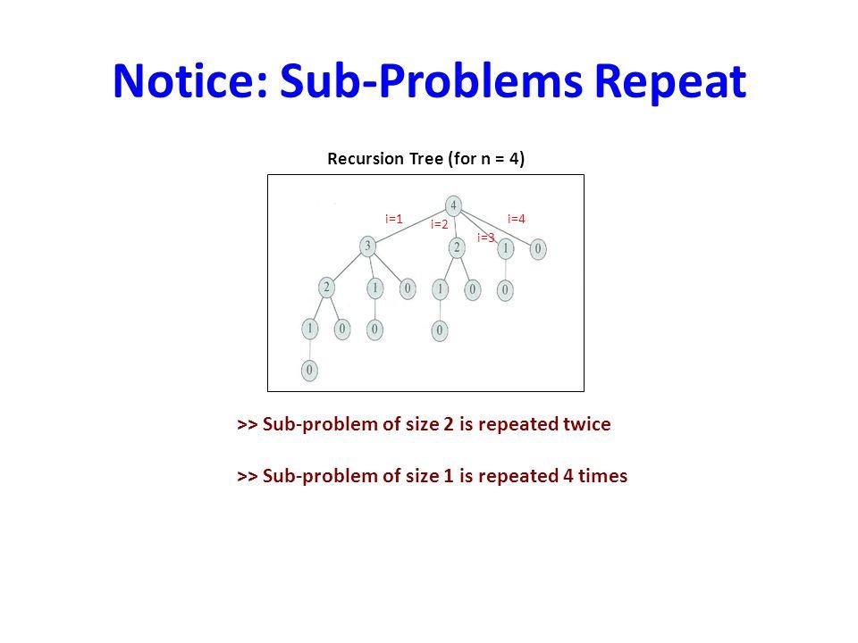 Notice: Sub-Problems Repeat