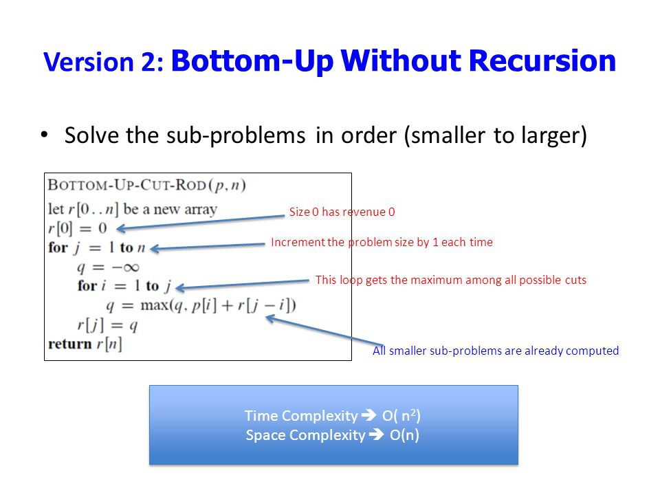 Version 2: Bottom-Up Without Recursion