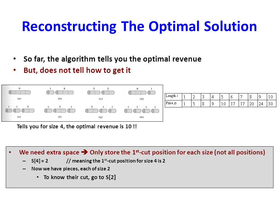 Reconstructing The Optimal Solution