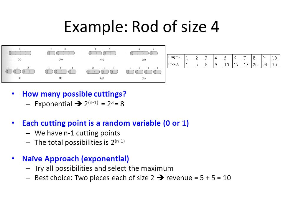 Example: Rod of size 4 How many possible cuttings