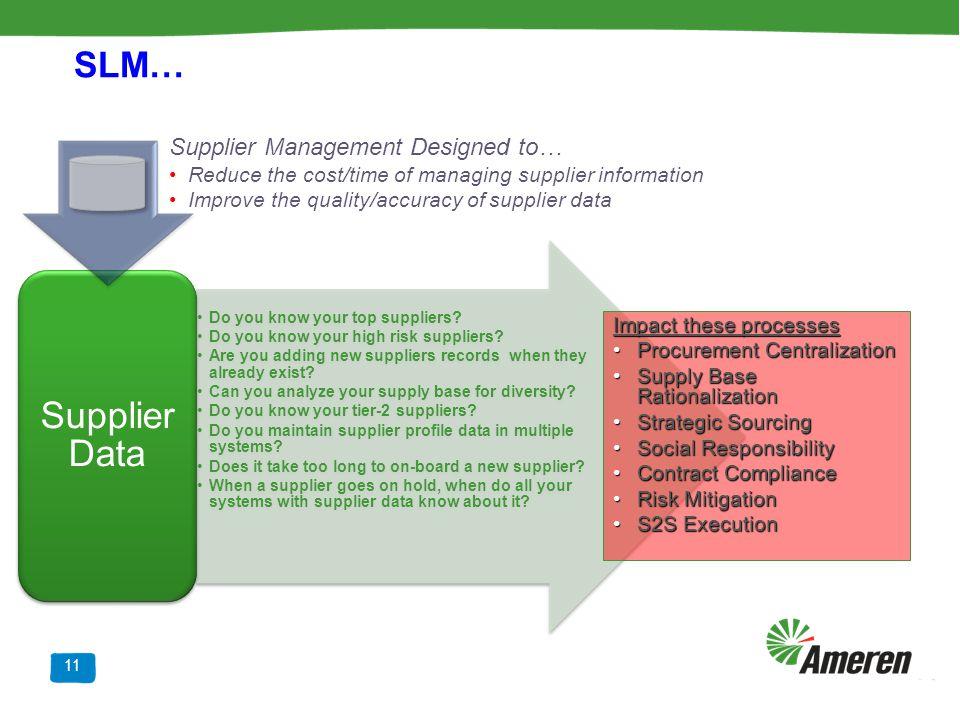 Supplier Data SLM… Supplier Management Designed to…