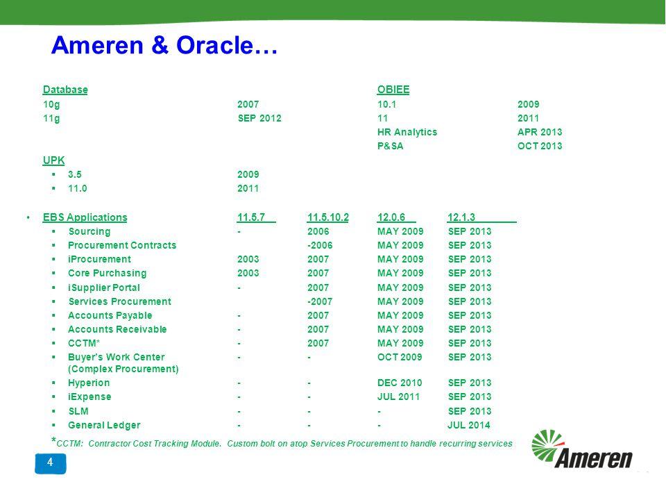 Ameren & Oracle… Database OBIEE. 10g 2007 10.1 2009. 11g SEP 2012 11 2011. HR Analytics APR 2013.