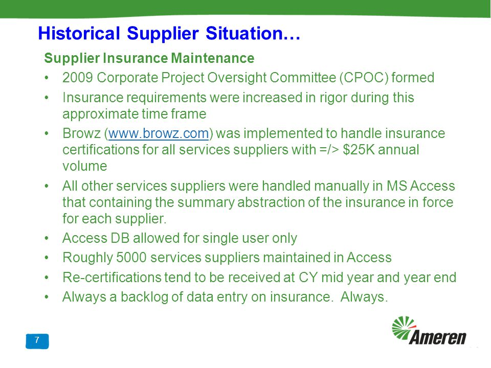 Historical Supplier Situation…