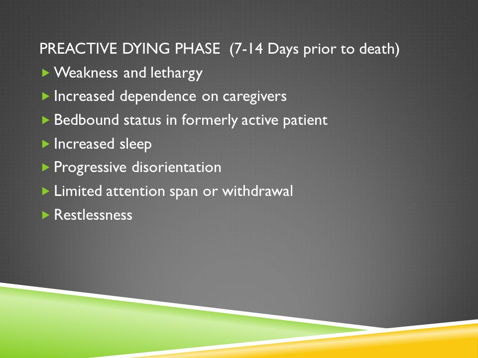 PREACTIVE DYING PHASE (7-14 Days prior to death)