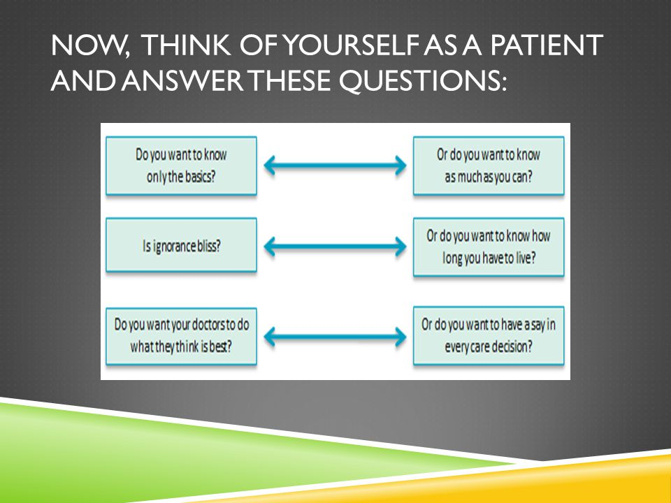 Now, think of yourself as a patient and answer these questions: