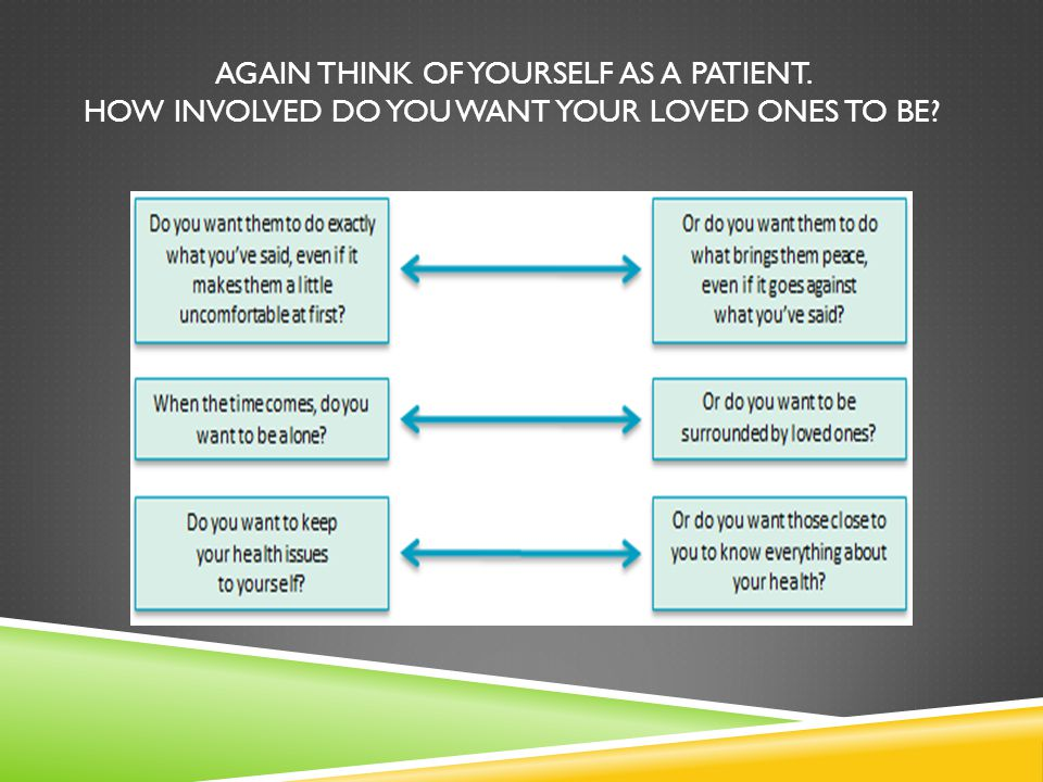 Again think of yourself as a patient